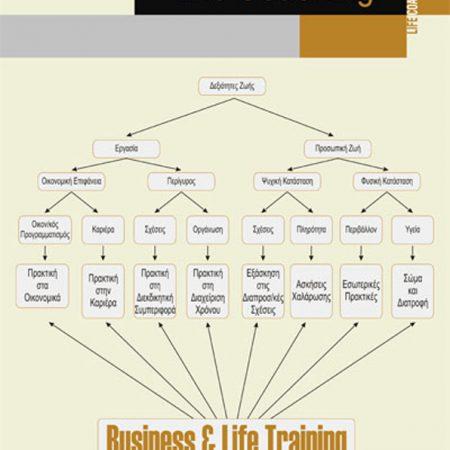 Ο Χάρτης του Life Coaching
